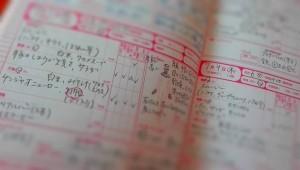 まりこ③ 体質改善日記